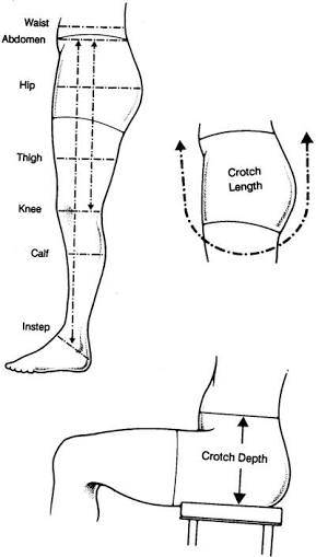 simple female trouser tutorial  making trousers is one of